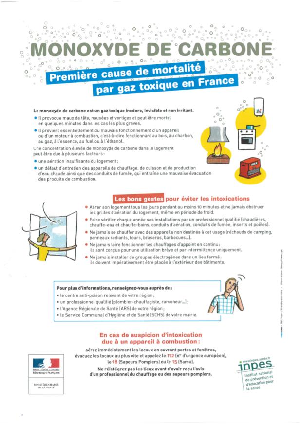 Info_CO2
