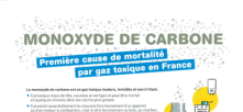 Info_CO2_acc